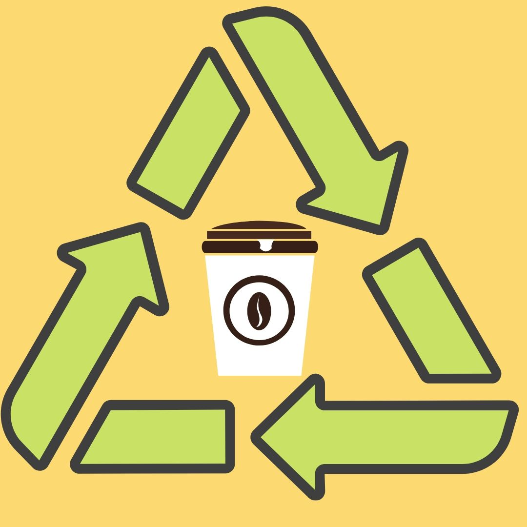 Linfield's Starbucks sends over 100 pounds of disposable cups to the landfill each month.