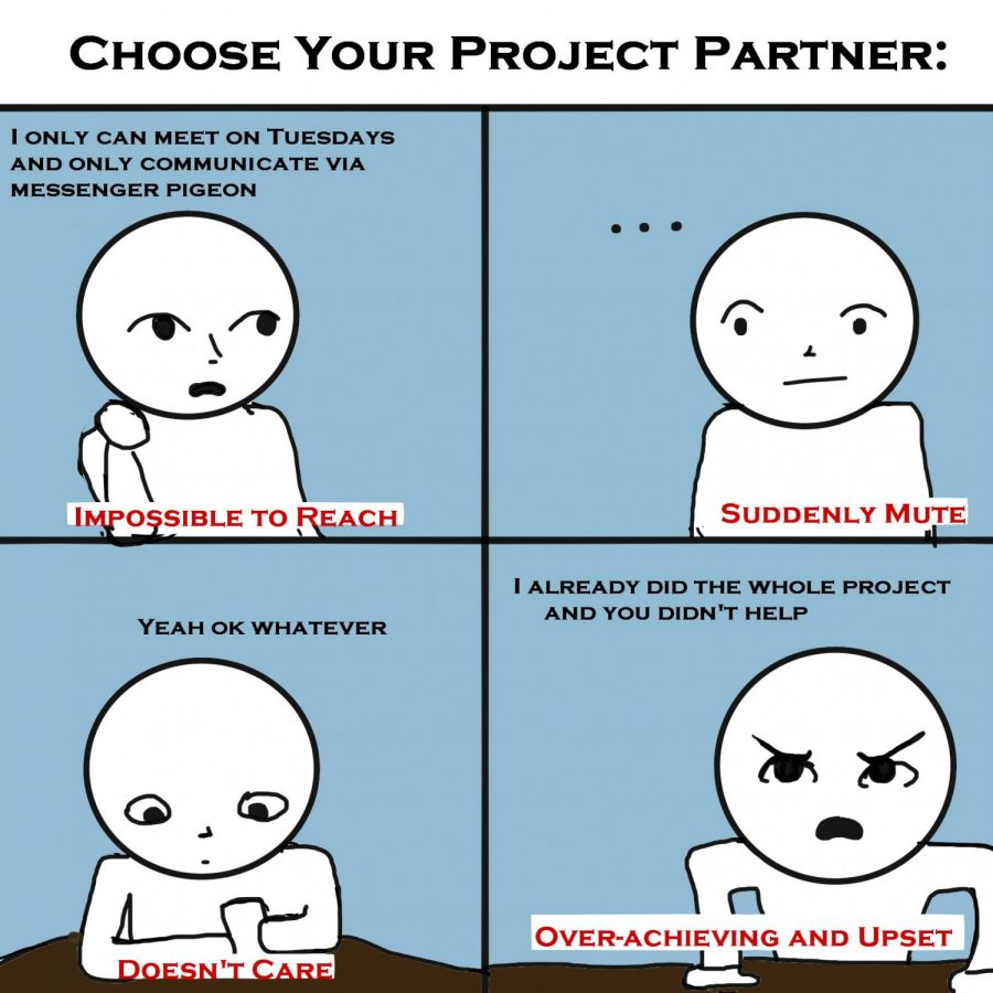 Sink or swim in group projects